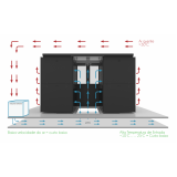 confinamento térmico para data center climatizado José Bonifácio
