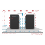confinamento térmico climatização para data center